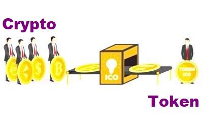 Token production