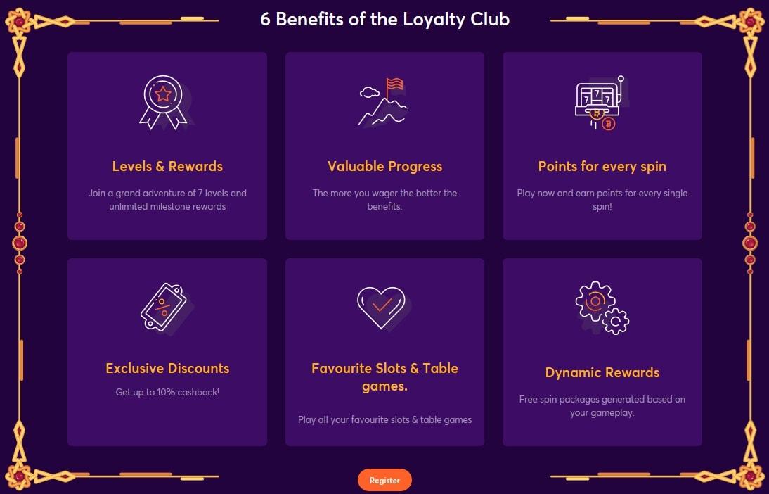 bitcasino bonuses