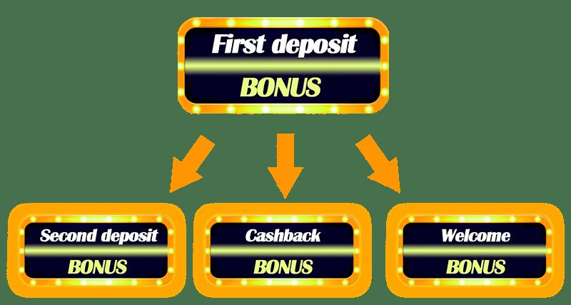 best first deposit