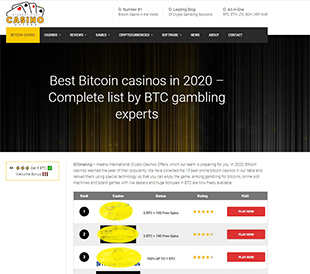 BitcoinCasinoTop-History-2020